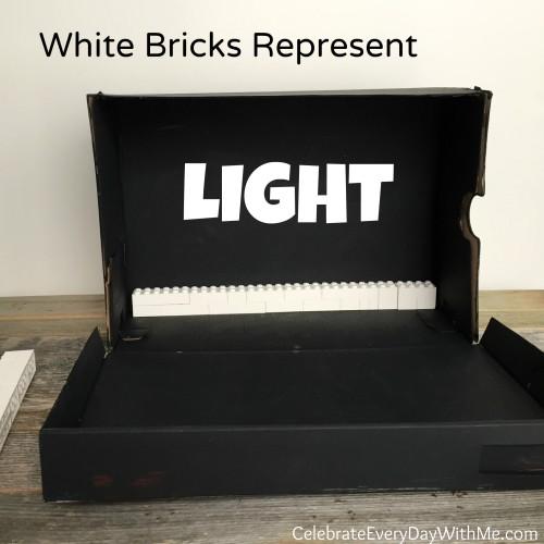 white bricks represent light